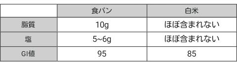 f:id:ryo_72:20170627211622j:plain