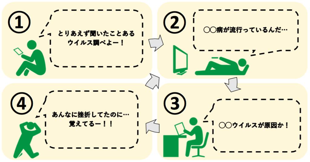 f:id:ryo_72:20170803043454p:plain
