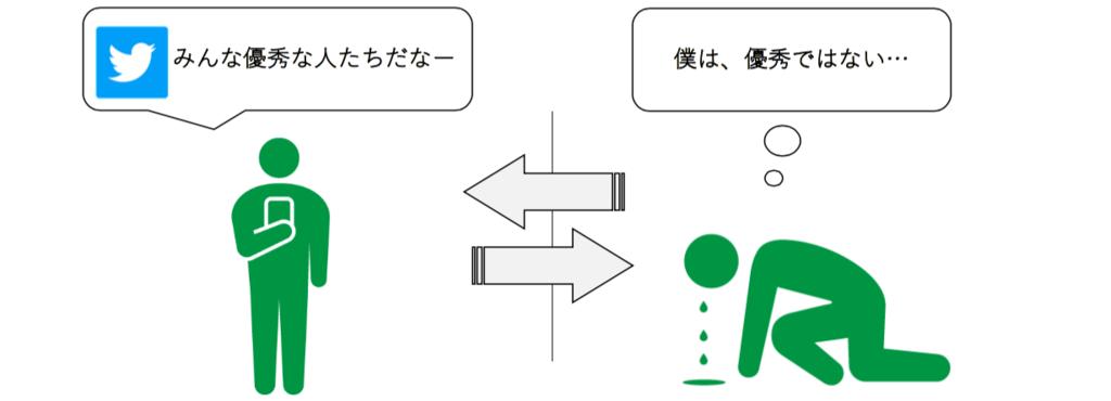 f:id:ryo_72:20170806194743p:plain