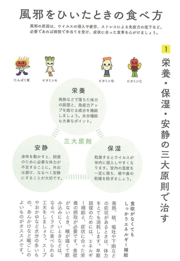 f:id:ryo_72:20171125010402j:plain