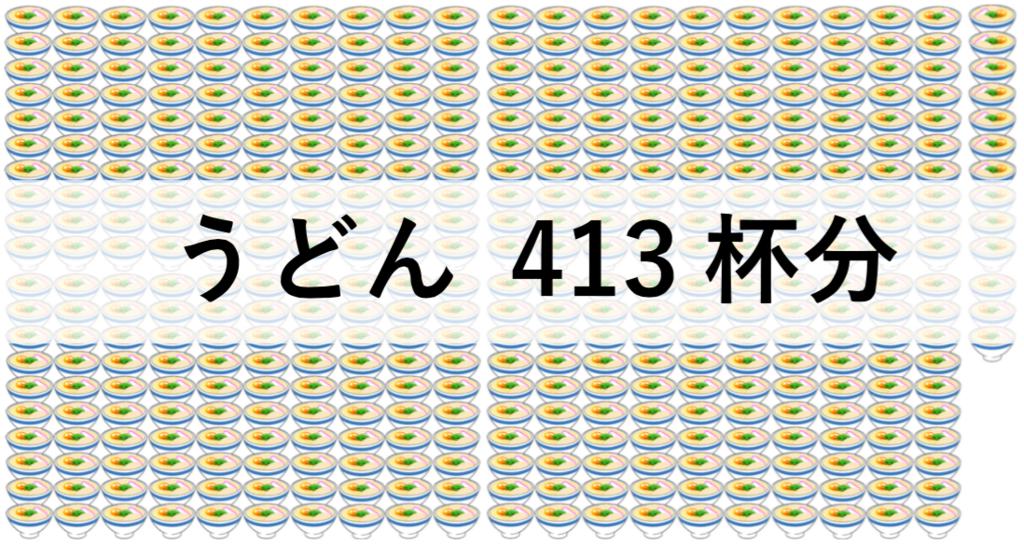 f:id:ryo_72:20171230025334p:plain