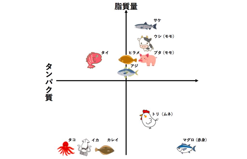 f:id:ryo_72:20180912140905p:plain