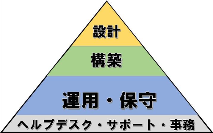 f:id:ryo_aas_bit31:20191023114705j:image
