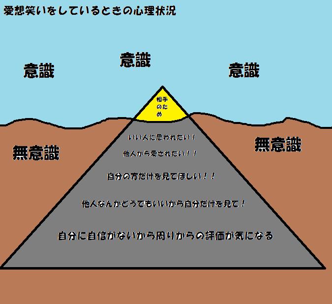 f:id:ryo_ava_0925:20150526021914p:plain