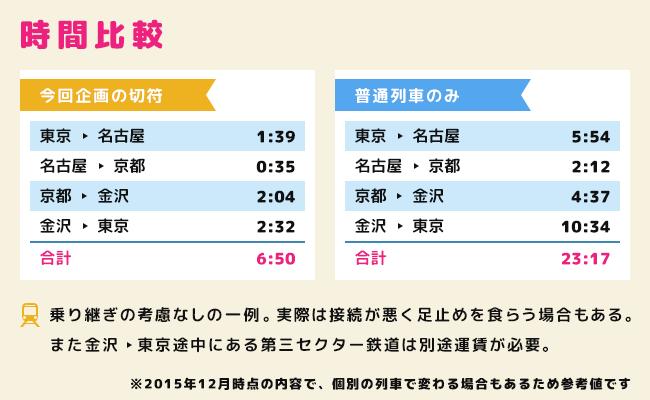 f:id:ryo_kato:20160115143855p:plain