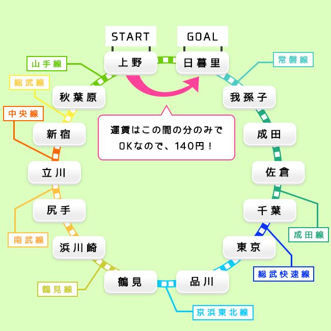 f:id:ryo_kato:20160615141019p:plain
