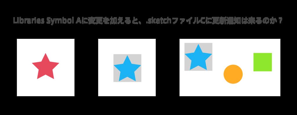 f:id:ryo_pan:20170901110724p:plain