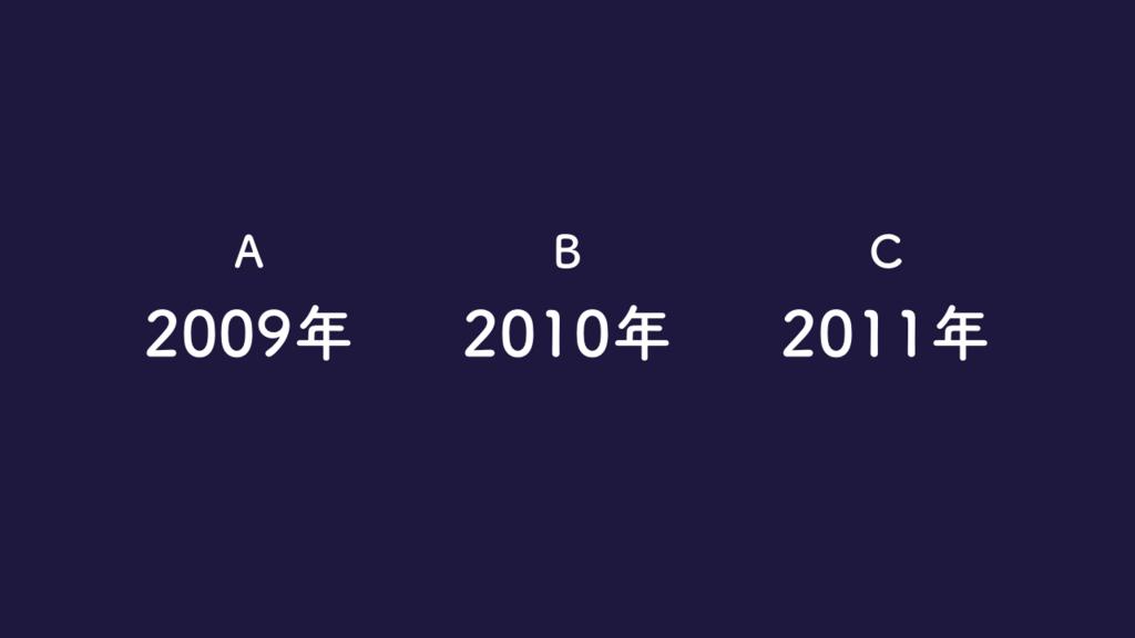 f:id:ryo_pan:20171225002545p:plain