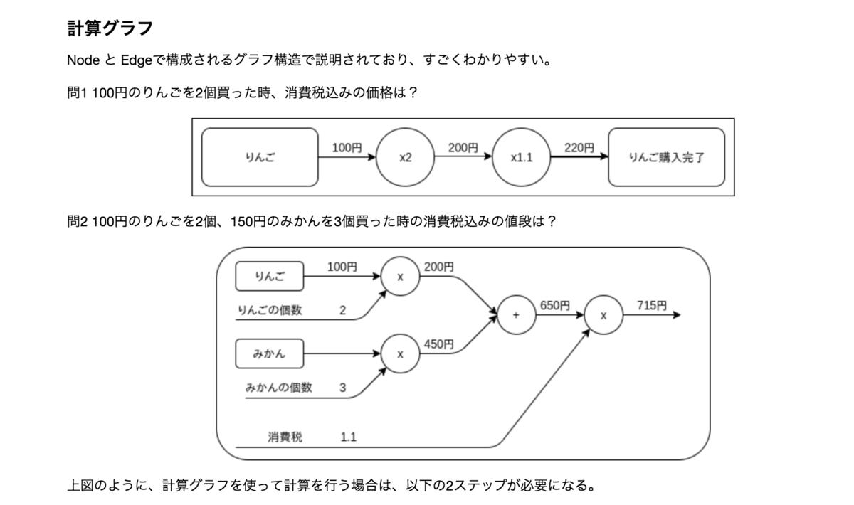 f:id:ryo_udon:20200614155211p:plain
