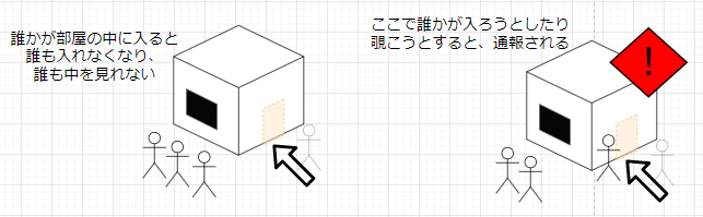 f:id:ryo_udon:20210703131839p:plain