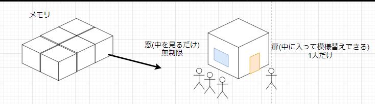 f:id:ryo_udon:20210703131940p:plain