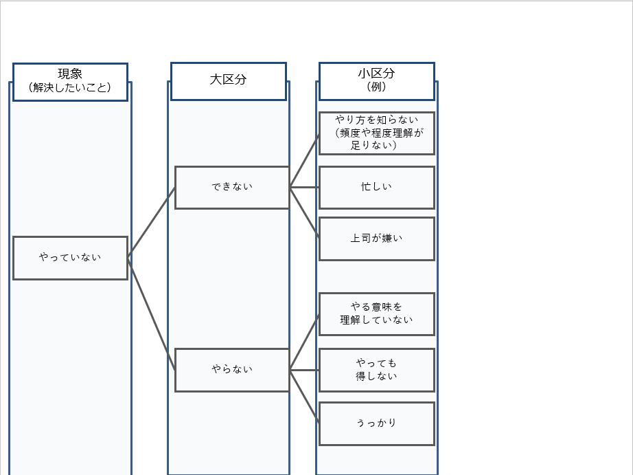 f:id:ryo_yamamoto:20180206211932p:plain