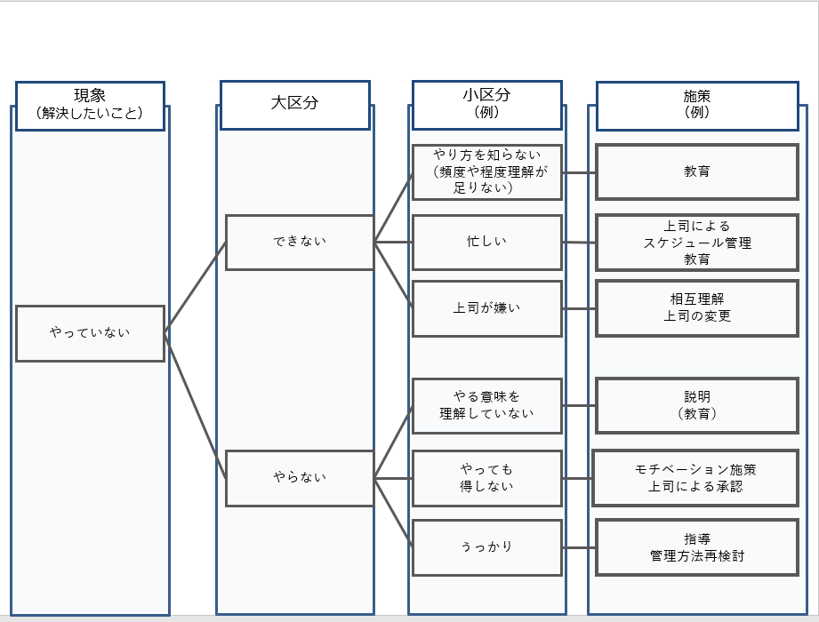 f:id:ryo_yamamoto:20180206211957p:plain