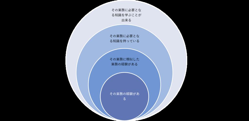 f:id:ryo_yamamoto:20180306181045p:plain