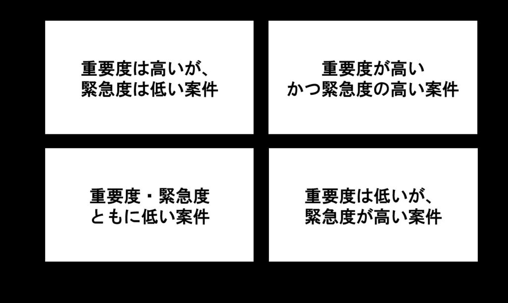 f:id:ryo_yamamoto:20180930173802p:plain