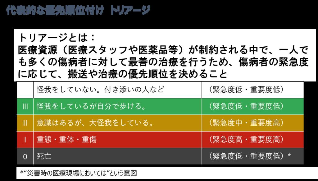 f:id:ryo_yamamoto:20180930173818p:plain