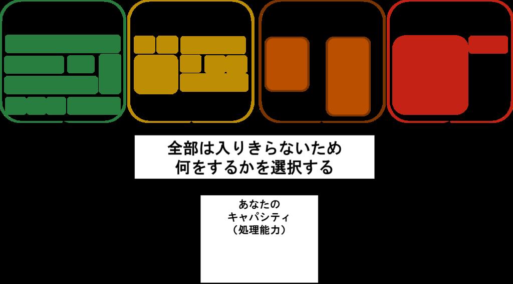 f:id:ryo_yamamoto:20180930173845p:plain