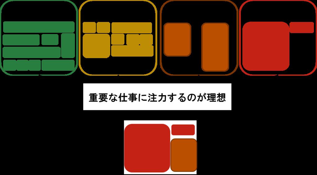 f:id:ryo_yamamoto:20180930173916p:plain