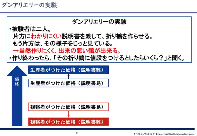 f:id:ryo_yamamoto:20181106150701p:plain