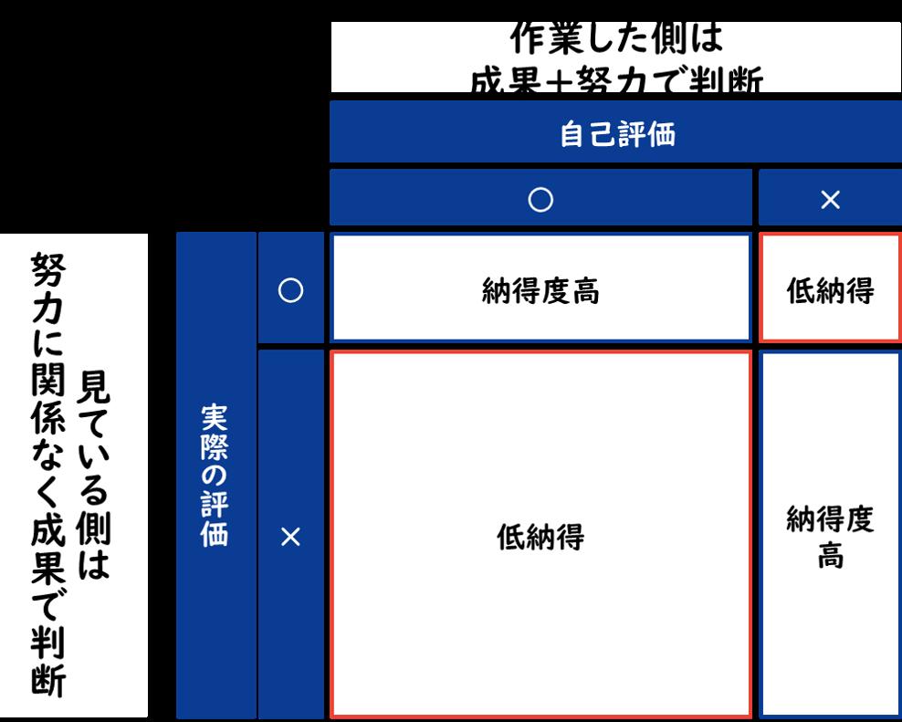 f:id:ryo_yamamoto:20181106150720p:plain