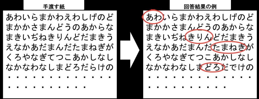 f:id:ryo_yamamoto:20181107122642p:plain