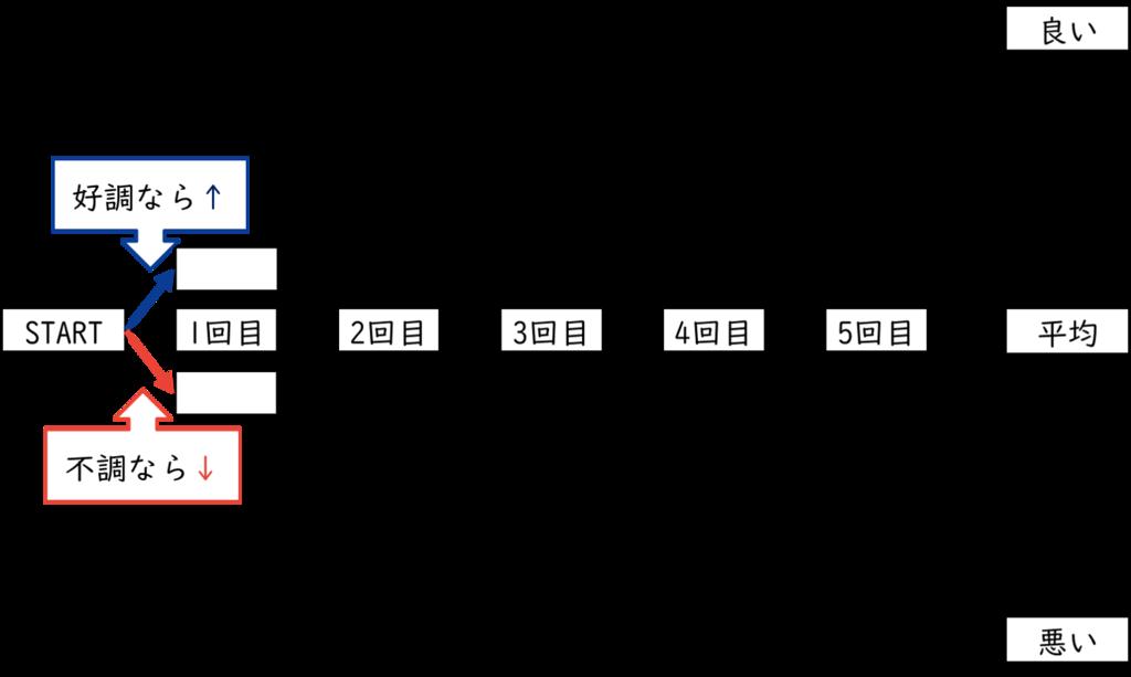 f:id:ryo_yamamoto:20181108095546p:plain