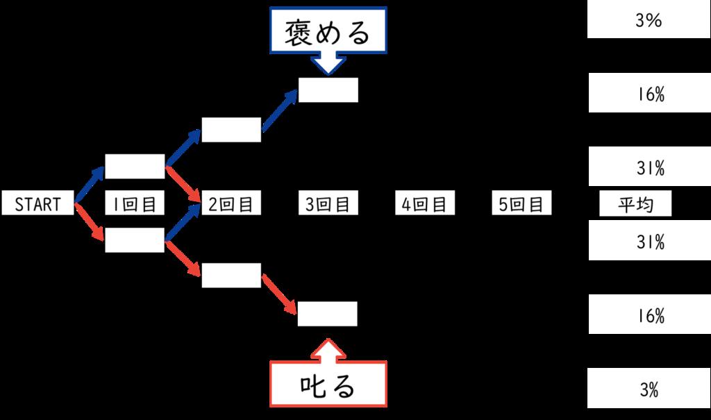 f:id:ryo_yamamoto:20181108095625p:plain