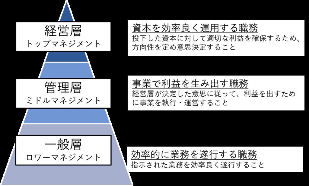 f:id:ryo_yamamoto:20181120110836p:plain
