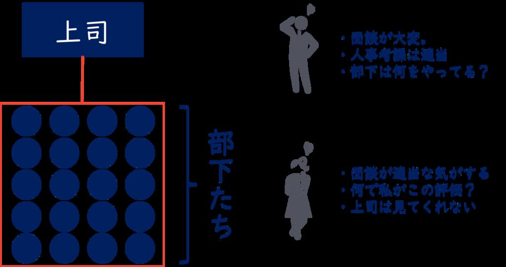 f:id:ryo_yamamoto:20181120111448p:plain