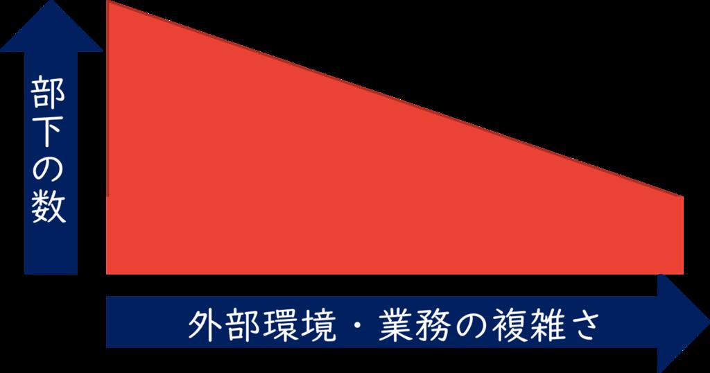 f:id:ryo_yamamoto:20181120111620p:plain