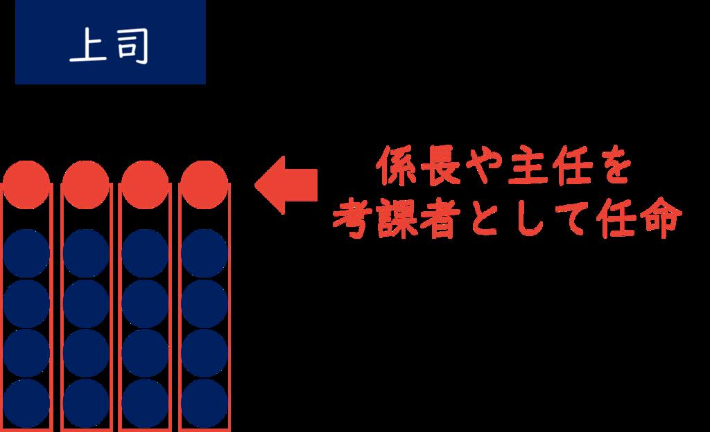 f:id:ryo_yamamoto:20181120111700p:plain
