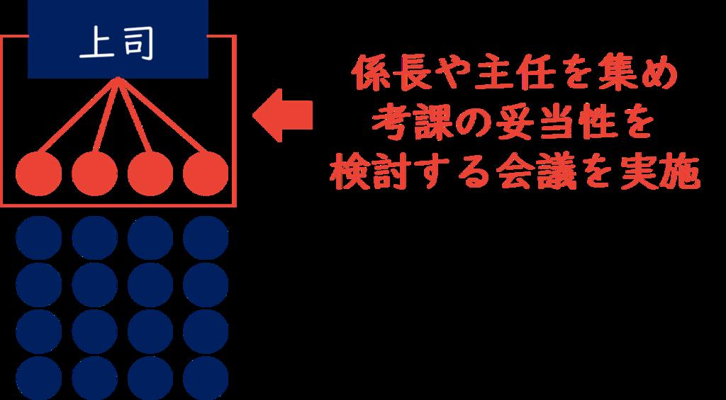 f:id:ryo_yamamoto:20181120111719p:plain