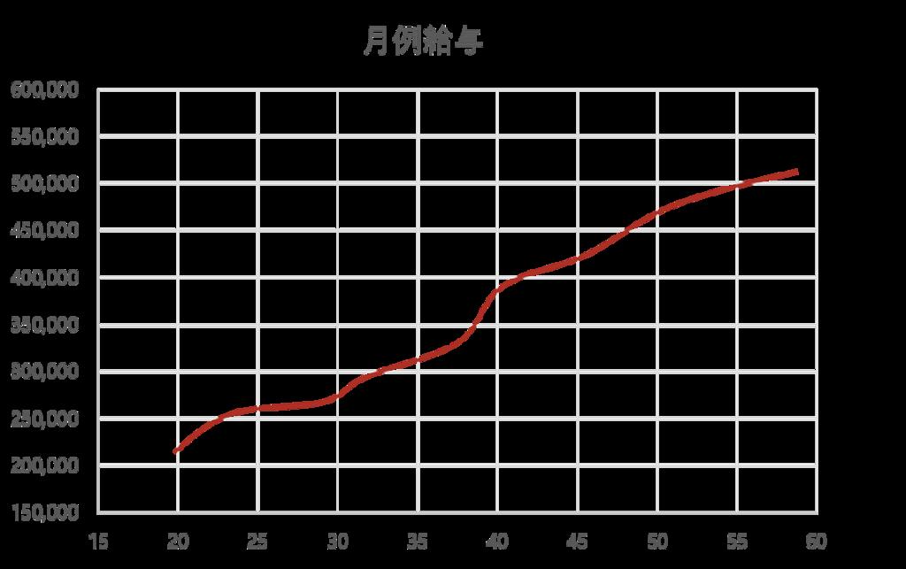 f:id:ryo_yamamoto:20181126181105p:plain