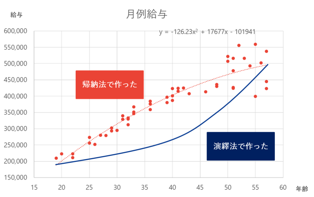 f:id:ryo_yamamoto:20181126181700p:plain