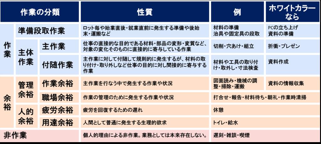 f:id:ryo_yamamoto:20181205143305p:plain