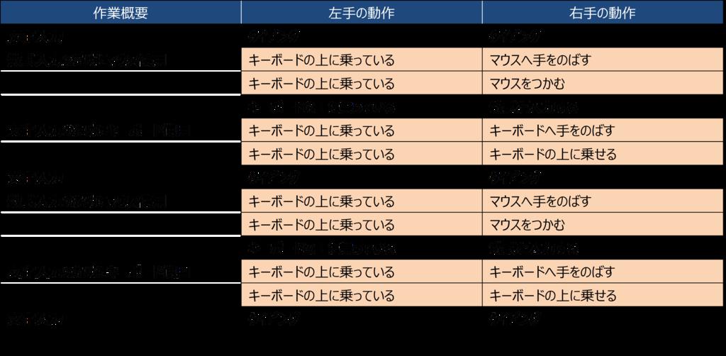 f:id:ryo_yamamoto:20181206191128p:plain