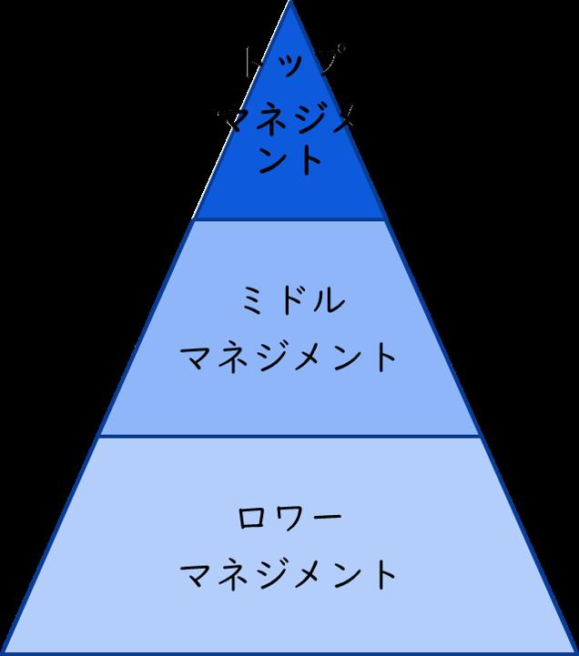 f:id:ryo_yamamoto:20181211163034p:plain