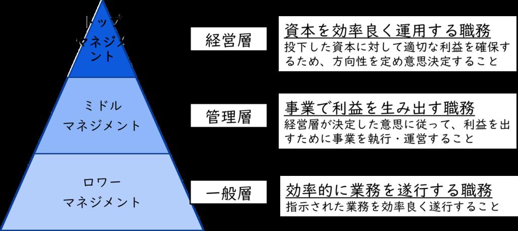 f:id:ryo_yamamoto:20181211163140p:plain