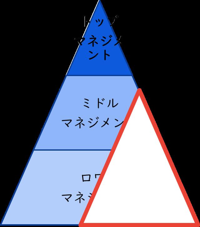 f:id:ryo_yamamoto:20181211163300p:plain