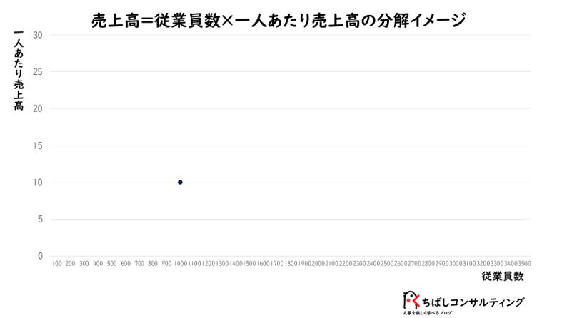 f:id:ryo_yamamoto:20181224111521p:plain