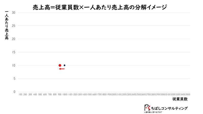 f:id:ryo_yamamoto:20181224111538p:plain