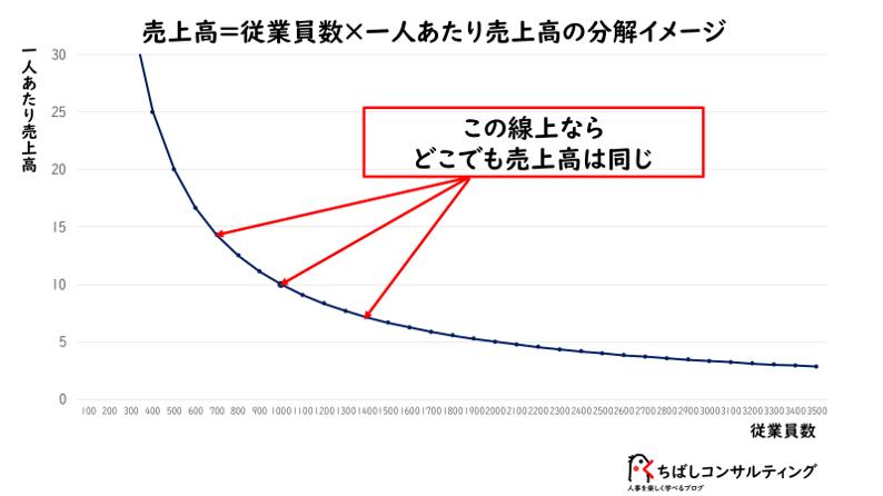 f:id:ryo_yamamoto:20181224111612p:plain