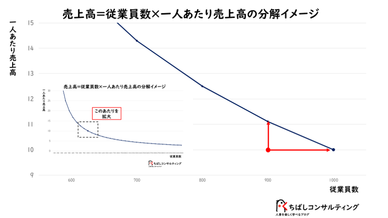 f:id:ryo_yamamoto:20181224111634p:plain