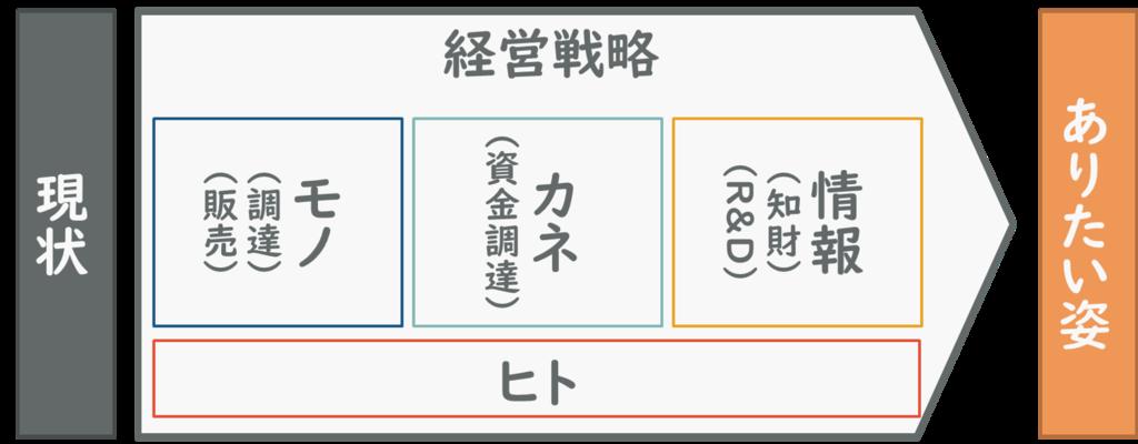 f:id:ryo_yamamoto:20190106105635p:plain