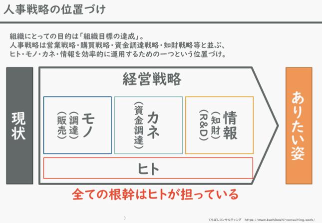 f:id:ryo_yamamoto:20190106105710p:plain