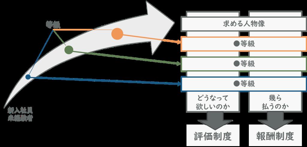 f:id:ryo_yamamoto:20190108194824p:plain
