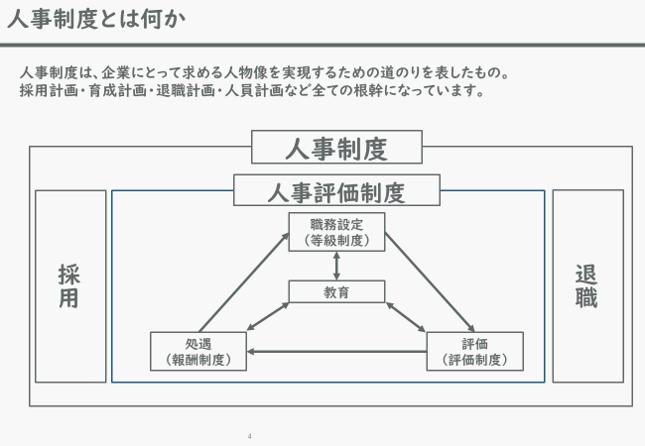 f:id:ryo_yamamoto:20190108194909p:plain