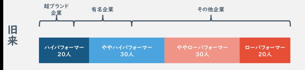 f:id:ryo_yamamoto:20190123195626p:plain