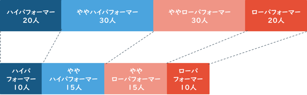 f:id:ryo_yamamoto:20190123195826p:plain