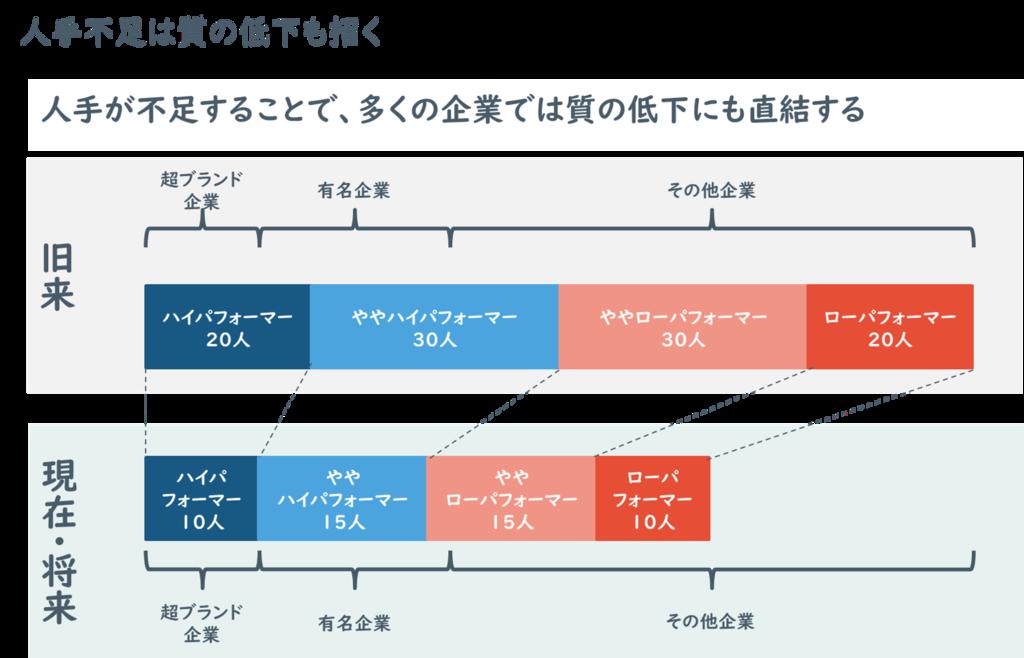 f:id:ryo_yamamoto:20190123195903p:plain